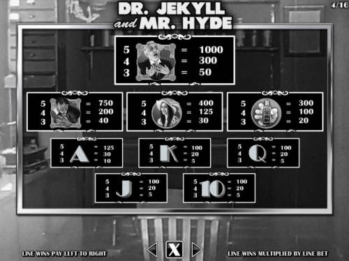 Silent Movie Review Slots Dr. Jekyll and Mr. Hyde Bonus - Symbols Paytable
