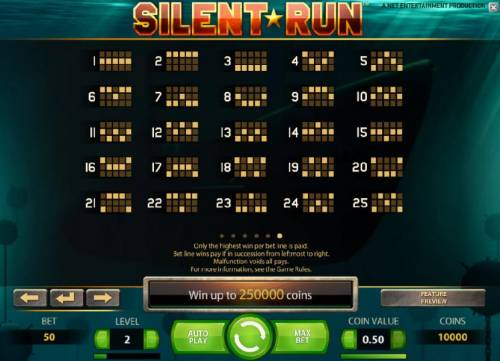 Silent Run Review Slots payline diagrams