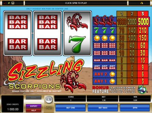 Sizzling Scorpions review on Review Slots
