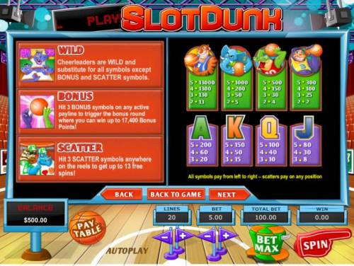 Slot Dunk Review Slots Scatter, Wild, Bonus and slot game symbols paytable. All symbols pay from left to right, scatters pay on any position.