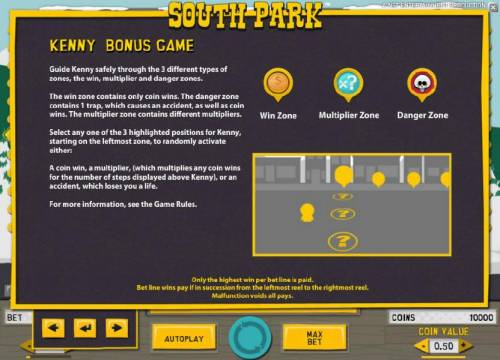 South Park review on Review Slots