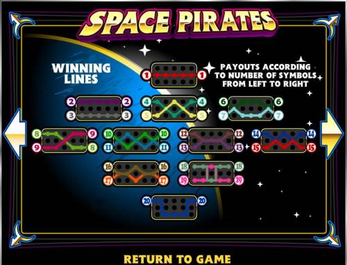 Space Pirates review on Review Slots