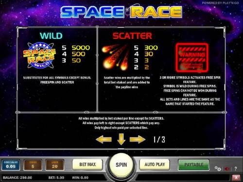 Space Race Review Slots how to play wild and scatter with paytables
