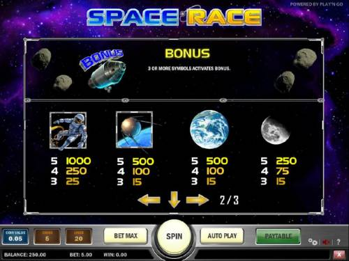 Space Race Review Slots slot game high symbols paytable