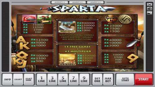 Sparta Review Slots Paytable