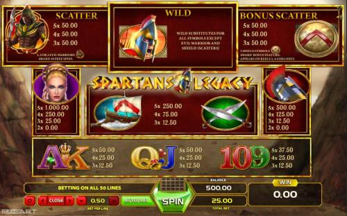 Spartans Legacy Review Slots Paytable