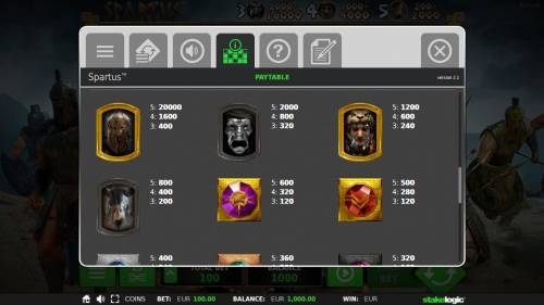 Spartus Review Slots High value slot game symbols paytable