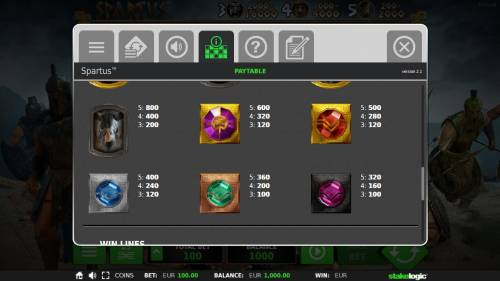 Spartus Review Slots Low value game symbols paytable