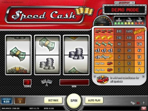 Speed Cash Review Slots main game board featuring three reels, one payline and a progressive jackpot