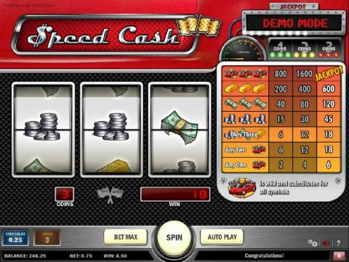 Speed Cash Review Slots a combination of any three symbols triggers an 18 coin jackpot