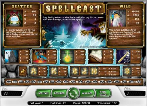 Spellcast Review Slots slot game symbols paytable with scatter and wild symbols