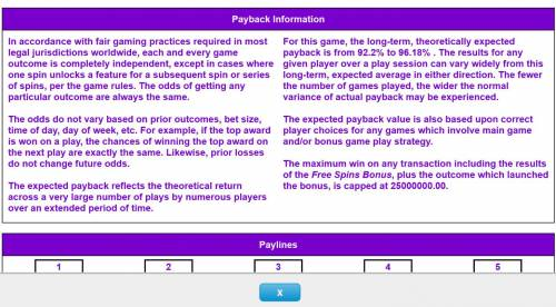 Sphinx Wild Review Slots Payback Information - Theoretical return To Player is from 92.20% to 96.18%. The maximum win on any transaction is capped at 25,000,000.