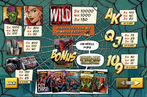 Spider-Man Review Slots Slot game symbols paytable. The The Wild is the highest value symbol on the game board. A five of a kind will pay 10,000 coins.