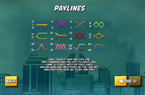 Spider-Man Review Slots Payline Diagrams 1-25. Only highest win pays per line. Win combinations pay left to right only except rose scatter symbol which pay any. Payline wins are multiplied by the line bet.
