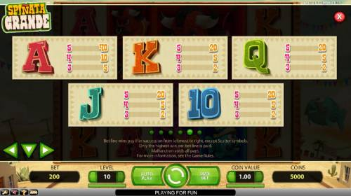 Spinata Grande Review Slots Low value game symbols paytable