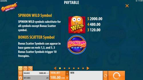Spinions Beach Party Review Slots Spinion Wild symbol substitutes for all symbols except Bonus Scatter symbol. Bonus Club scatter symbols can appear in base game on reels 1, 3 and 5. Three Bonus scatter symbols trigger 10 free spins.