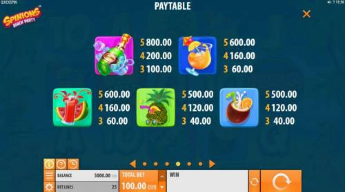 Spinions Beach Party Review Slots High value slot game symbols paytable