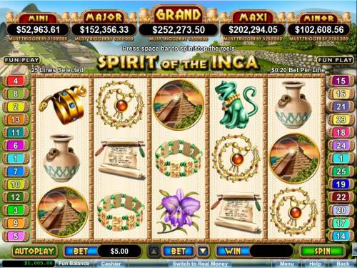 Spirit of the Inca review on Review Slots