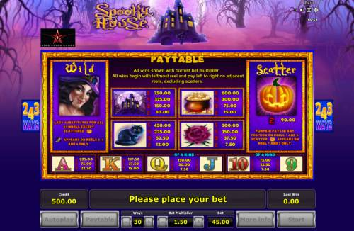 Spooky House Review Slots Paytable