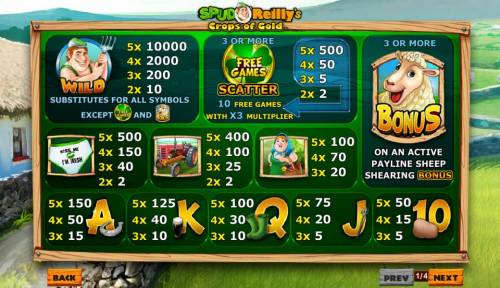 Spud O'Reilly's Crops of Gold Review Slots Slot game symbols paytable