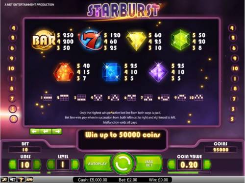 Starburst review on Review Slots