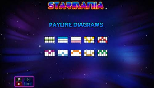 Starmania review on Review Slots