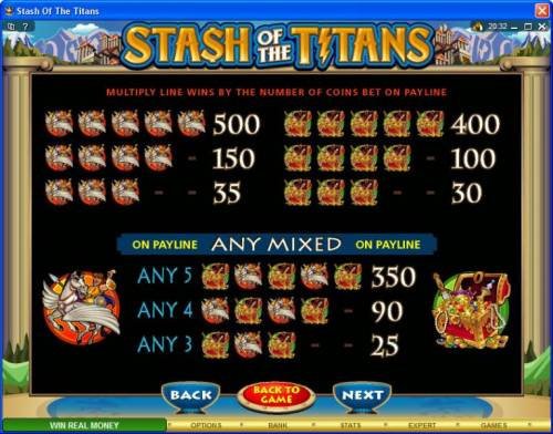 Stash of the Titans Review Slots
