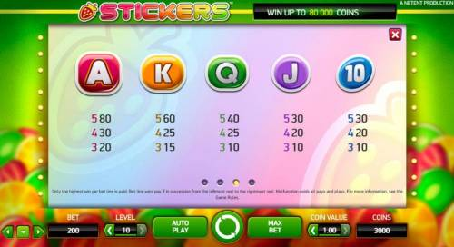 Stickers Review Slots Low value game symbols paytable