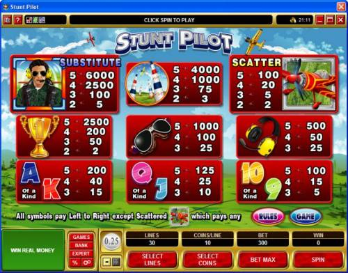 Stunt Pilot review on Review Slots