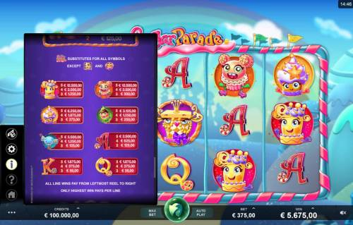 Sugar Parade review on Review Slots