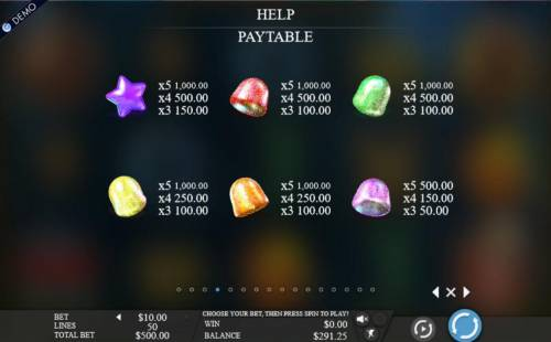 Sugar Smash Review Slots Low value game symbols paytable featuring candy themed icons.