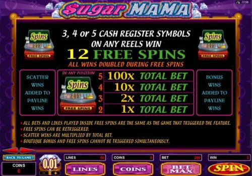 Sugar Mama review on Review Slots