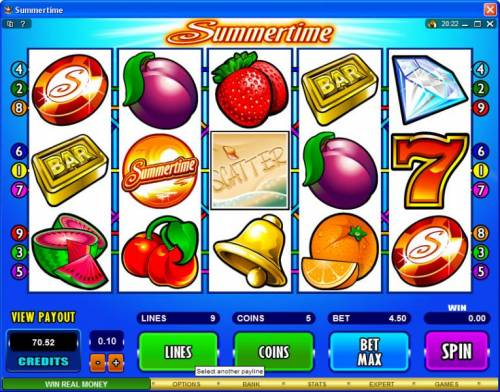 Summertime review on Review Slots