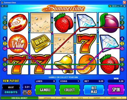 Summertime Review Slots