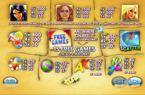 Sunset Beach Review Slots Slot game symbols paytable