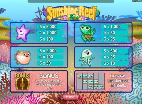 Sunshine Reef review on Review Slots