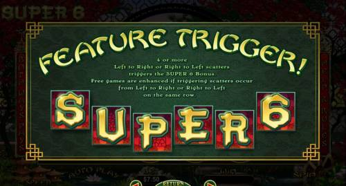 Super 6 review on Review Slots