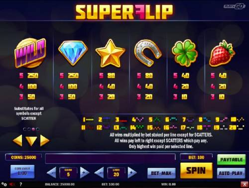 Super Flip Review Slots High value slot game symbols paytable - symbols include the Wild symbol, a diamond, a gold star, a silver horseshoe, a four-leaf clover and a strawberry.