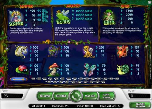 Super Lucky Frog Review Slots slot game symbols paytable, scatter, bonus and wild rules