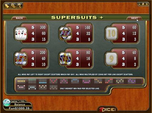 Super Suits + Review Slots paytable and 15 payline diagrams