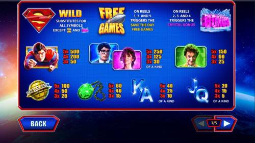 Superman the Movie Review Slots Slot game symbols paytable featuring character inspired icons.
