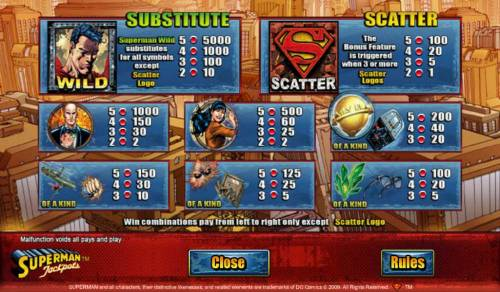 Superman Jackpots review on Review Slots