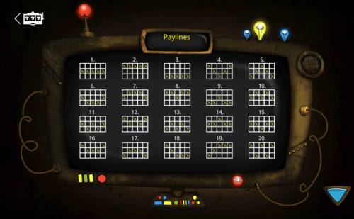 Sweet Robots Review Slots Paylines 1-20