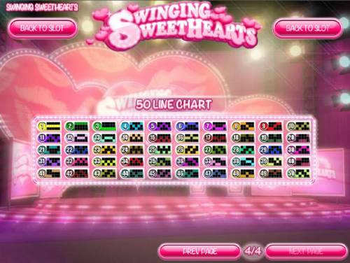 Swinging Sweethearts review on Review Slots