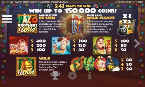 Taco Brothers Saving Christmas Review Slots Slot game symbols paytable featuring festive Mexican holiday inspired icons.