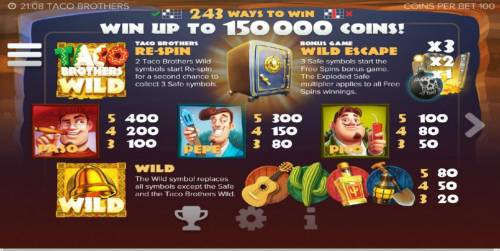 Taco Brothers review on Review Slots