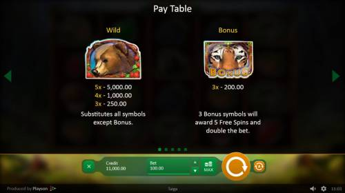Taiga Review Slots Wild and Scatter Symbol Rules