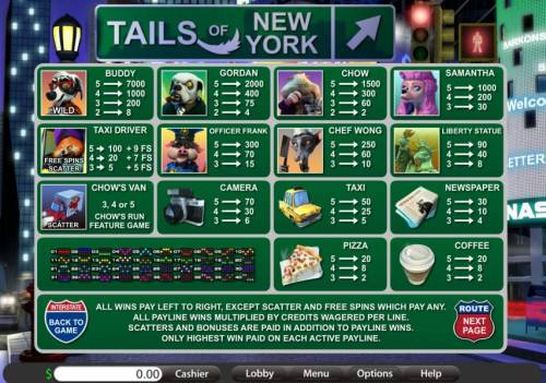 Tails of New York review on Review Slots