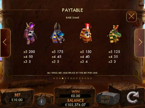 Temple of Luxor Review Slots Base game high value slot symbols paytable