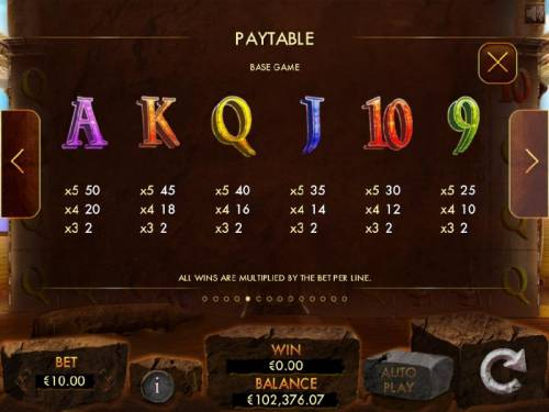 Temple of Luxor Review Slots Base game low value slot symbols paytable